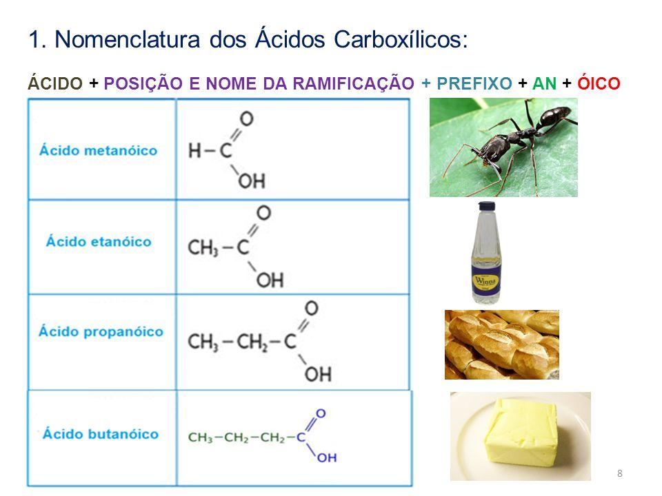 1. Nomenclatura dos Ácidos Carboxílicos: