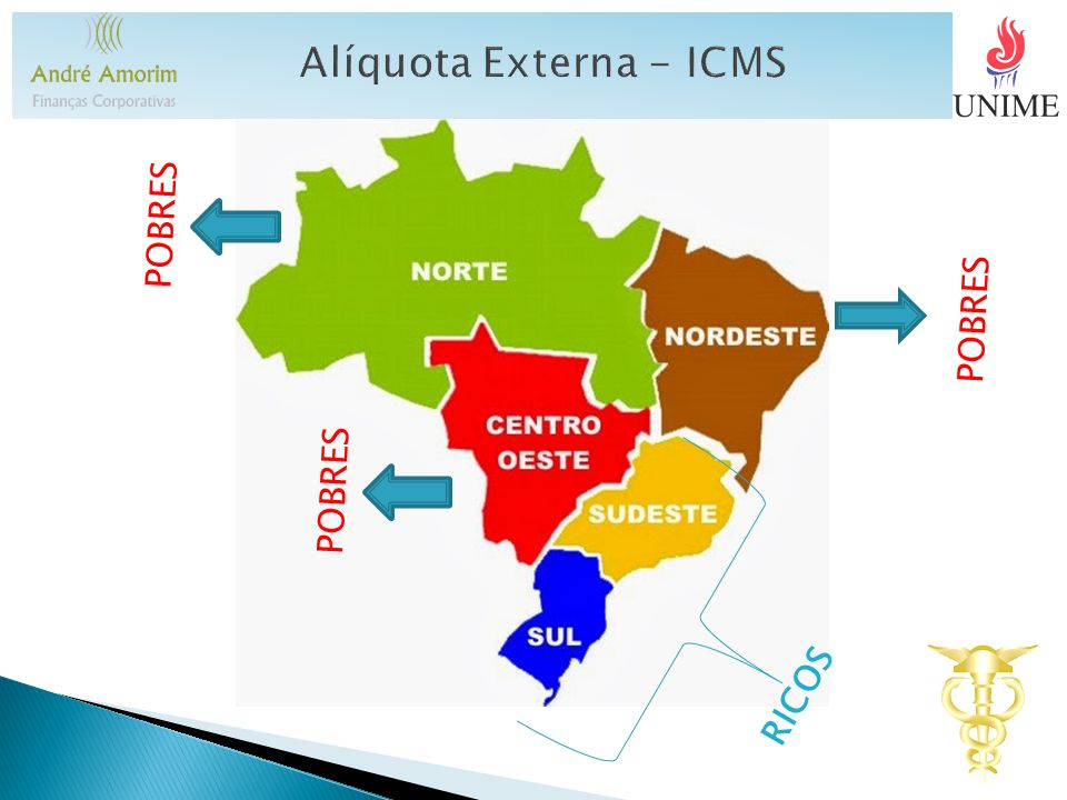 Alíquota Externa - ICMS