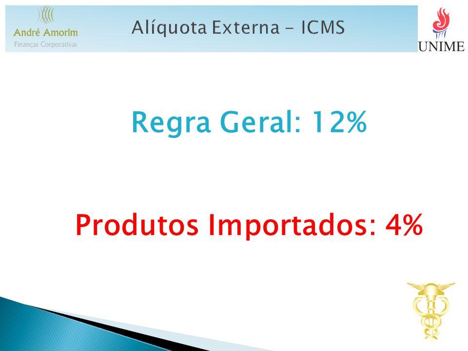 Produtos Importados: 4%