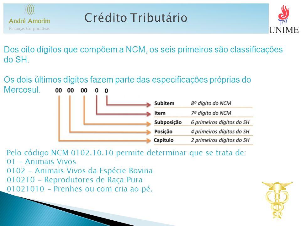 Crédito Tributário Dos oito dígitos que compõem a NCM, os seis primeiros são classificações do SH.