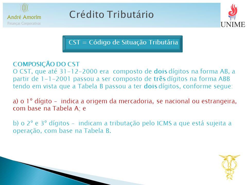 Crédito Tributário CST = Código de Situação Tributária