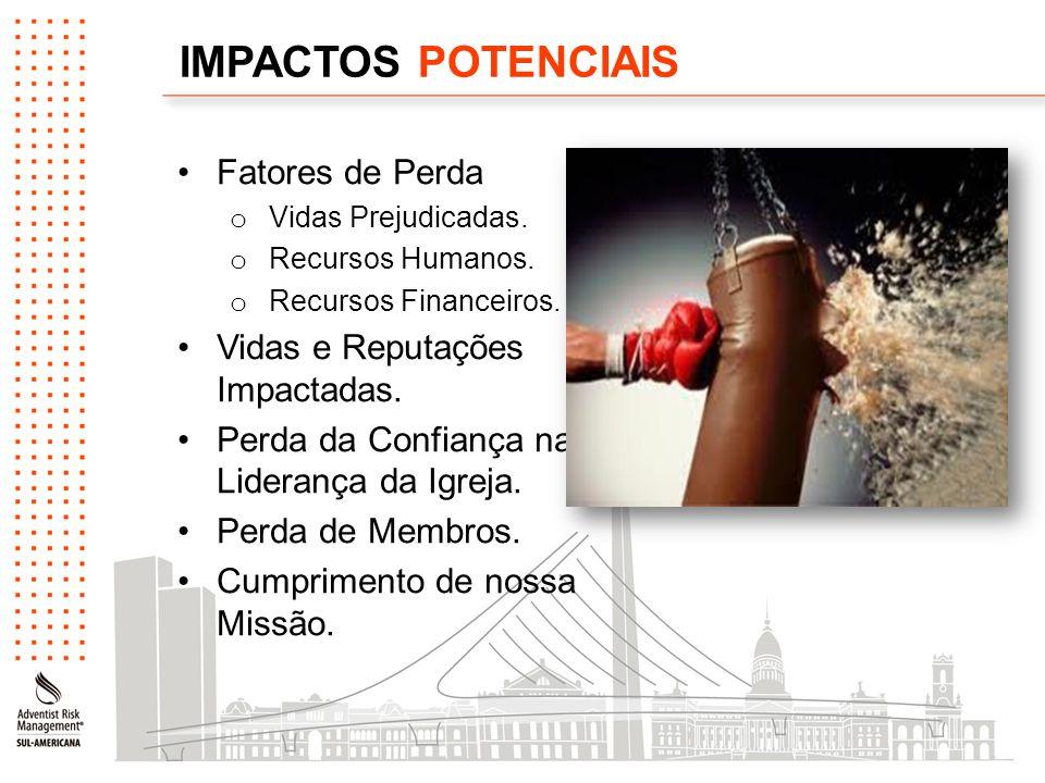 IMPACTOS POTENCIAIS Fatores de Perda Vidas e Reputações Impactadas.
