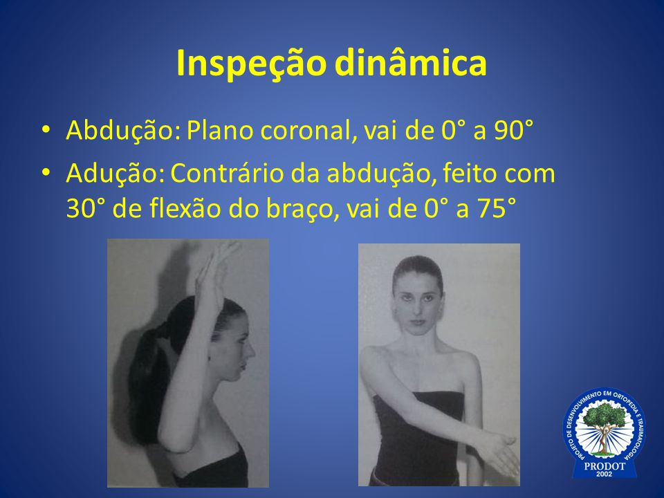 Inspeção dinâmica Abdução: Plano coronal, vai de 0° a 90°