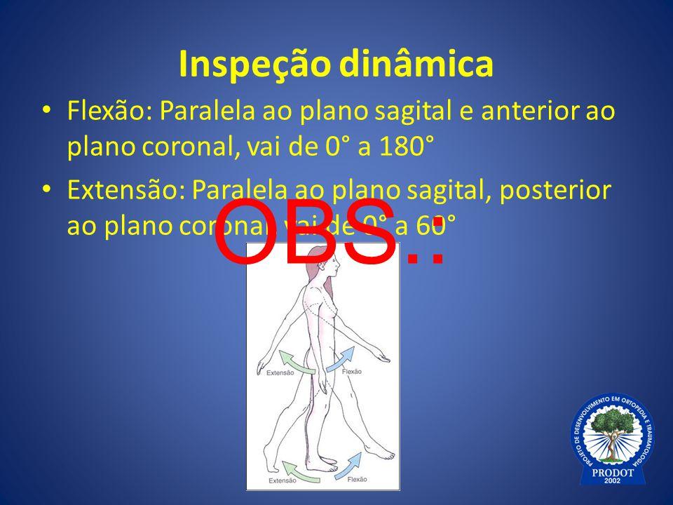 OBS.: Inspeção dinâmica
