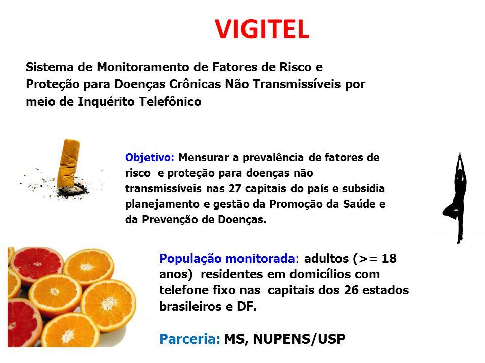 VIGITEL Parceria: MS, NUPENS/USP