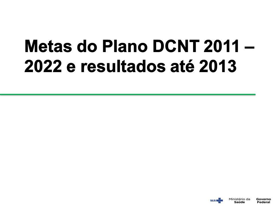 Metas do Plano DCNT 2011 – 2022 e resultados até 2013