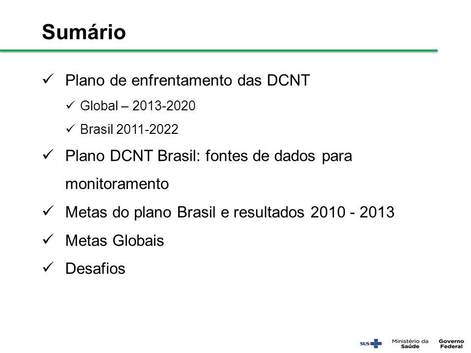 Sumário Plano de enfrentamento das DCNT