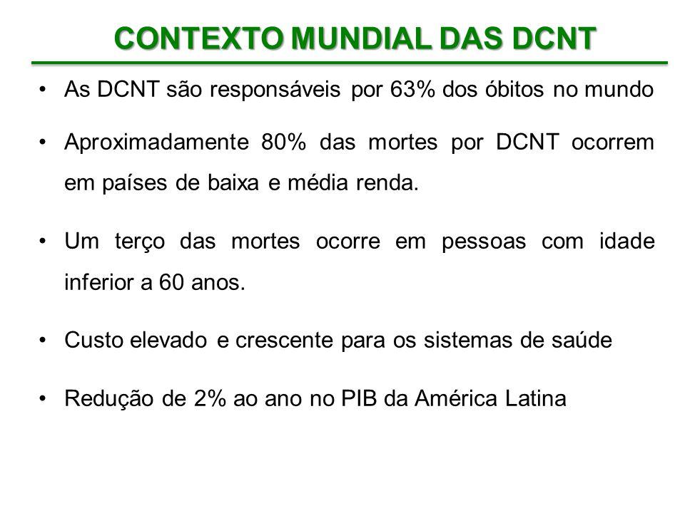 CONTEXTO MUNDIAL DAS DCNT
