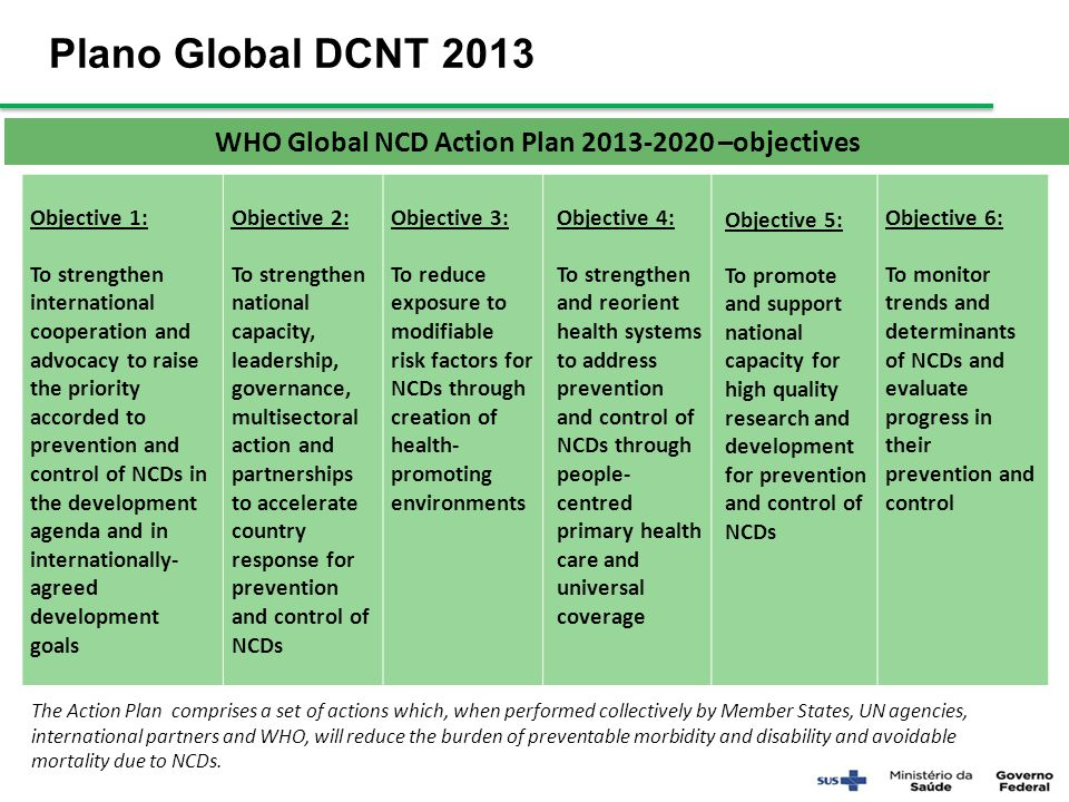 WHO Global NCD Action Plan 2013-2020 –objectives
