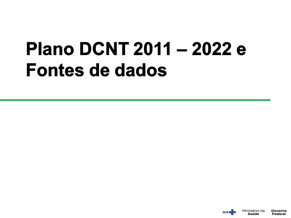 Plano DCNT 2011 – 2022 e Fontes de dados