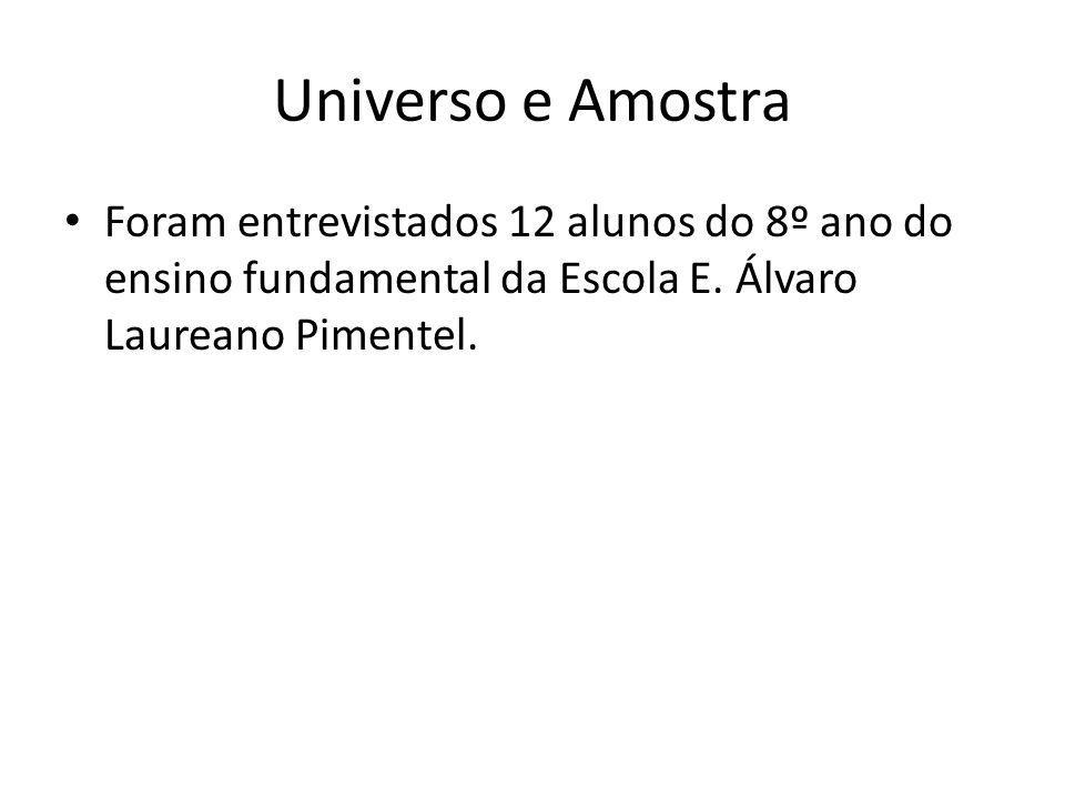 Universo e Amostra Foram entrevistados 12 alunos do 8º ano do ensino fundamental da Escola E.