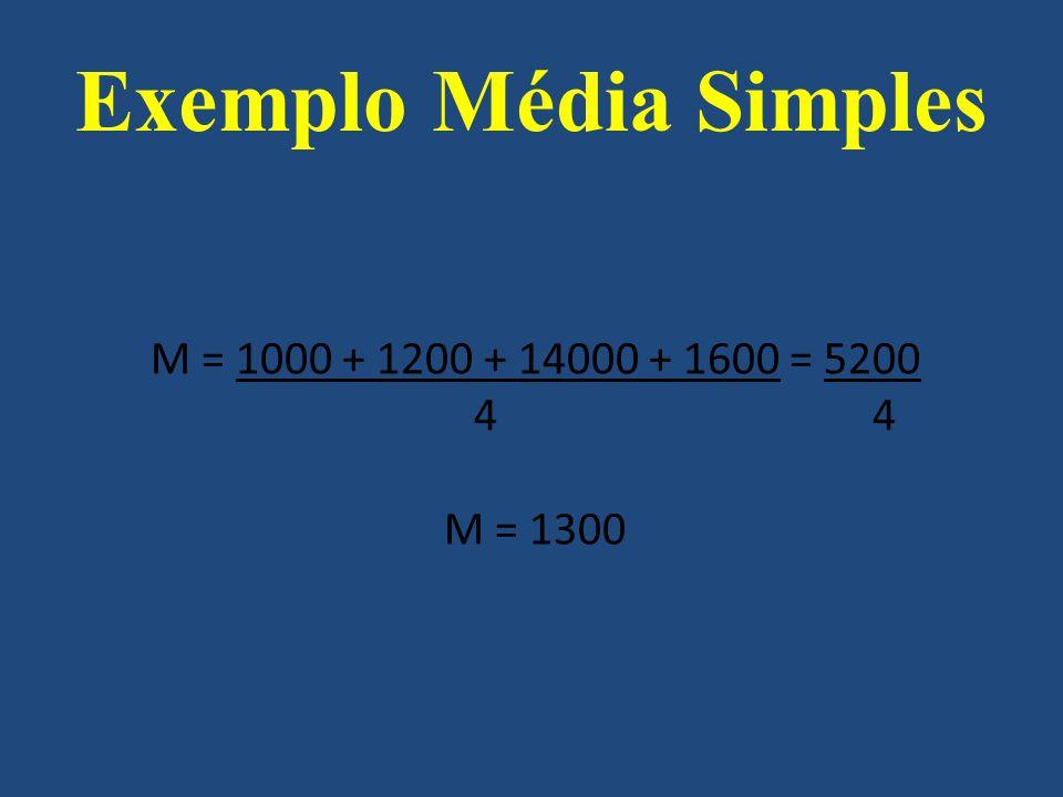 Exemplo Média Simples M = 1000 + 1200 + 14000 + 1600 = 5200 4 4
