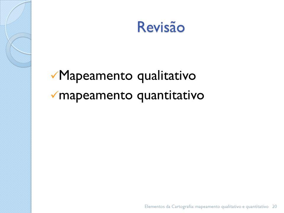Revisão Mapeamento qualitativo mapeamento quantitativo