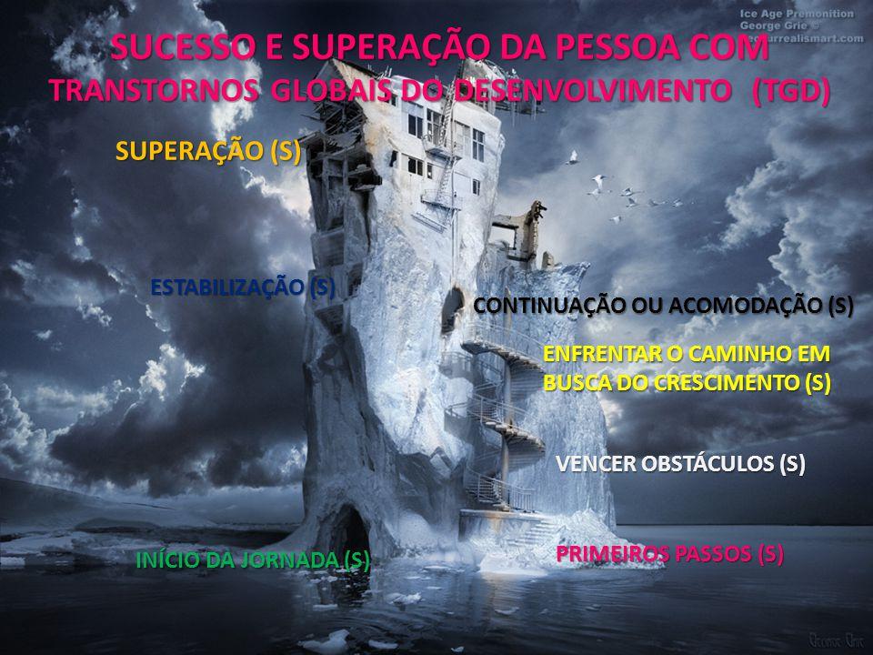 SUCESSO E SUPERAÇÃO DA PESSOA COM