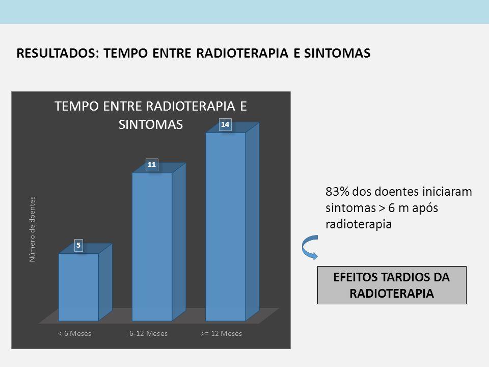 EFEITOS TARDIOS DA RADIOTERAPIA