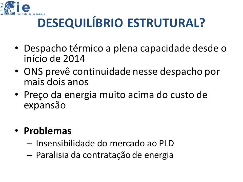 DESEQUILÍBRIO ESTRUTURAL