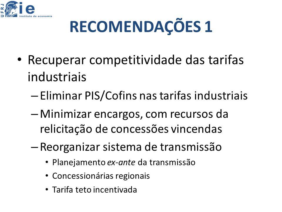 RECOMENDAÇÕES 1 Recuperar competitividade das tarifas industriais