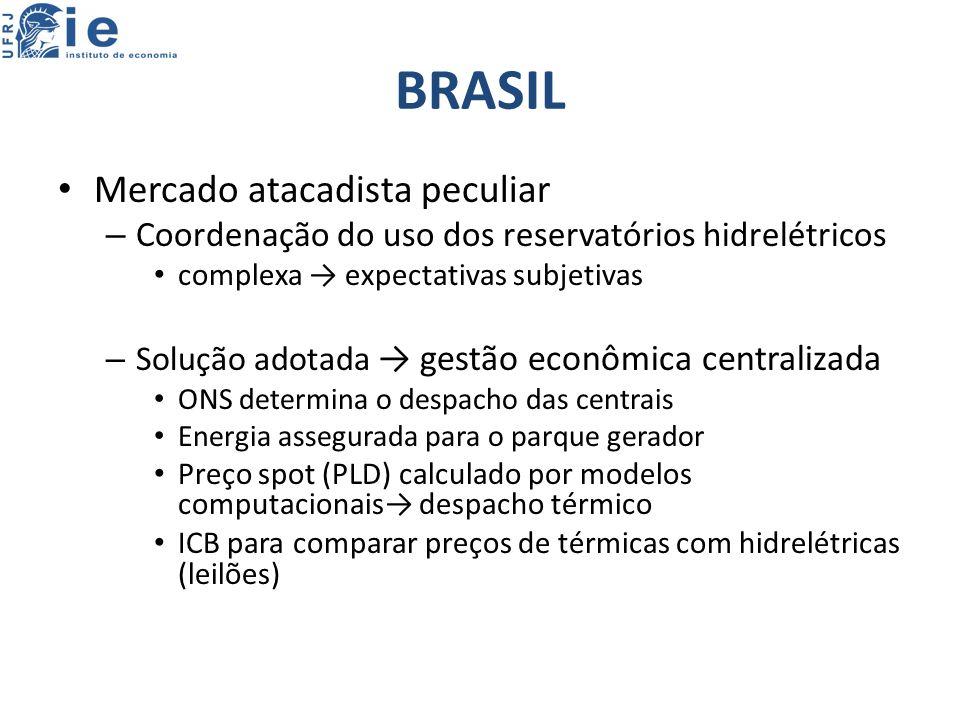 BRASIL Mercado atacadista peculiar
