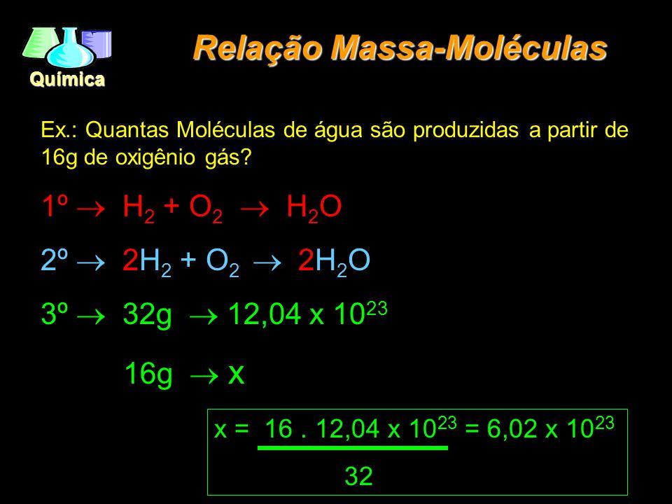 Relação Massa-Moléculas