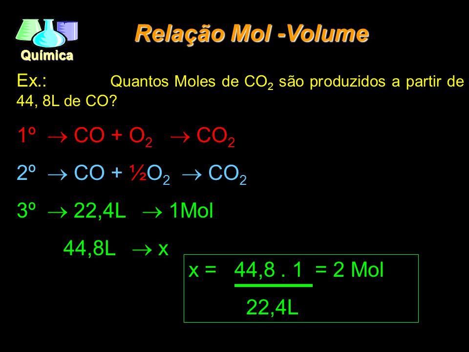 Relação Mol -Volume 1º ® CO + O2 ® CO2 2º ® CO + ½O2 ® CO2