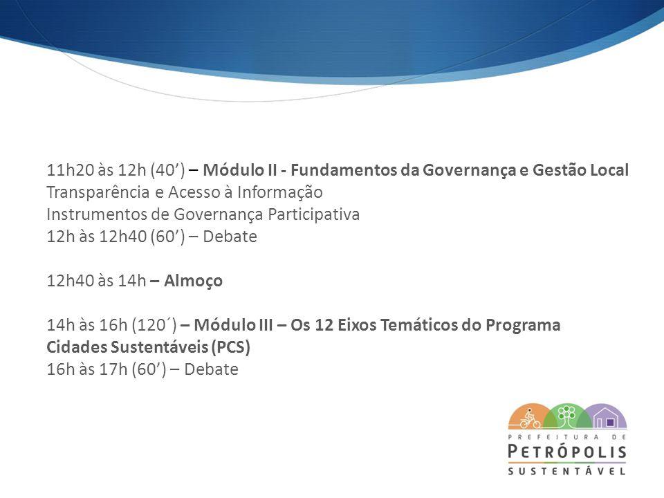 11h20 às 12h (40') – Módulo II - Fundamentos da Governança e Gestão Local