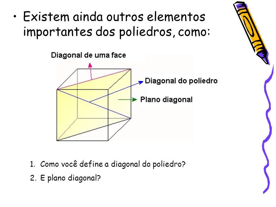 Existem ainda outros elementos importantes dos poliedros, como:
