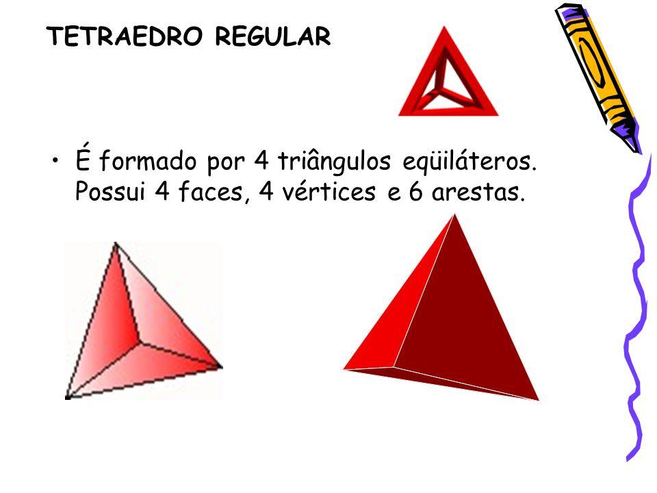 TETRAEDRO REGULAR É formado por 4 triângulos eqüiláteros. Possui 4 faces, 4 vértices e 6 arestas.