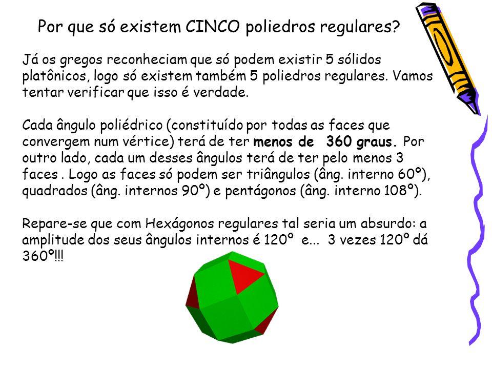 Por que só existem CINCO poliedros regulares