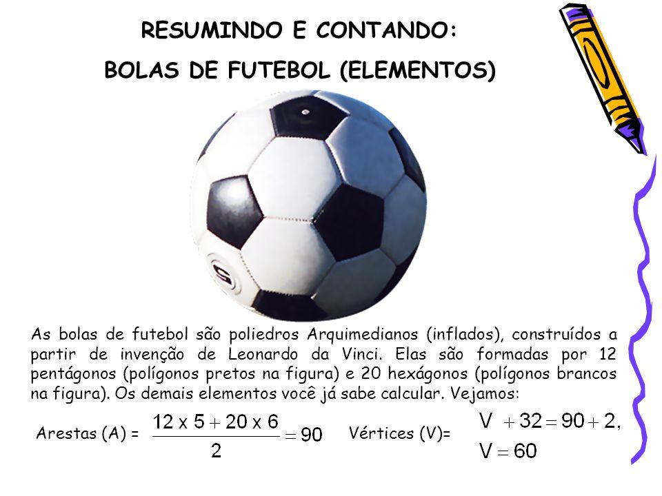BOLAS DE FUTEBOL (ELEMENTOS)