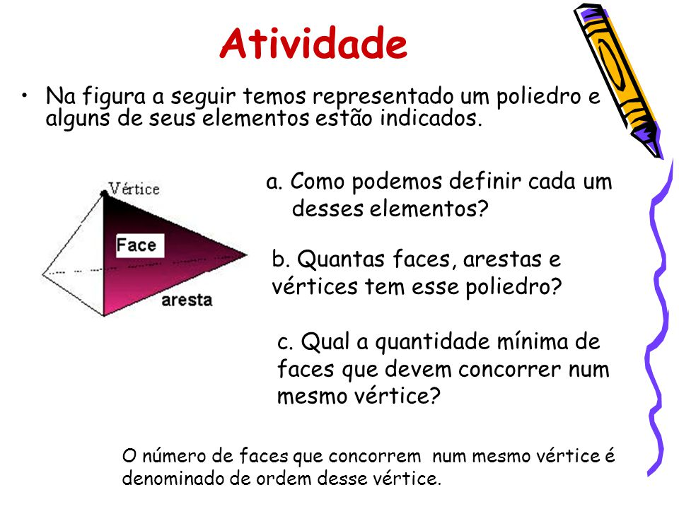 Atividade Na figura a seguir temos representado um poliedro e alguns de seus elementos estão indicados.