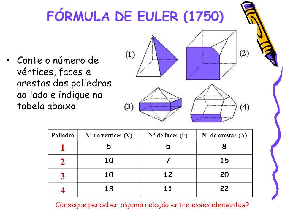 FÓRMULA DE EULER (1750) Conte o número de vértices, faces e arestas dos poliedros ao lado e indique na tabela abaixo: