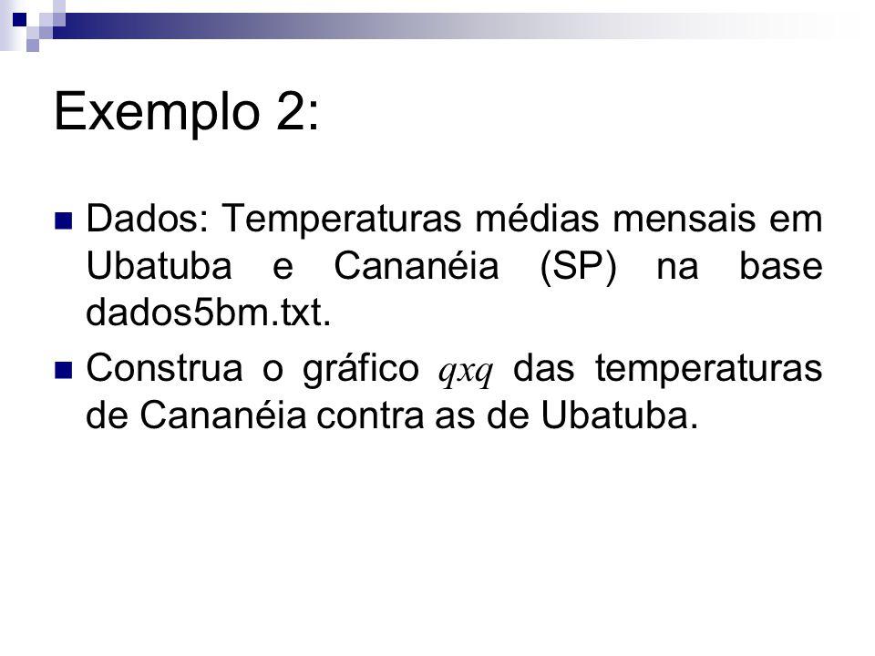 Exemplo 2: Dados: Temperaturas médias mensais em Ubatuba e Cananéia (SP) na base dados5bm.txt.