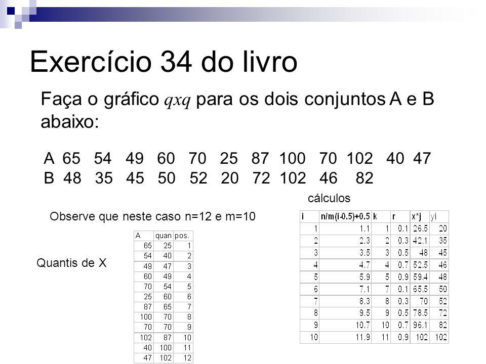 Exercício 34 do livro Faça o gráfico qxq para os dois conjuntos A e B