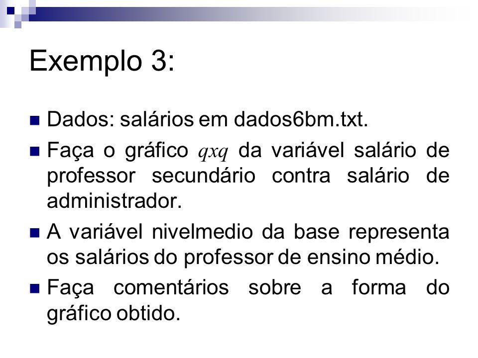 Exemplo 3: Dados: salários em dados6bm.txt.