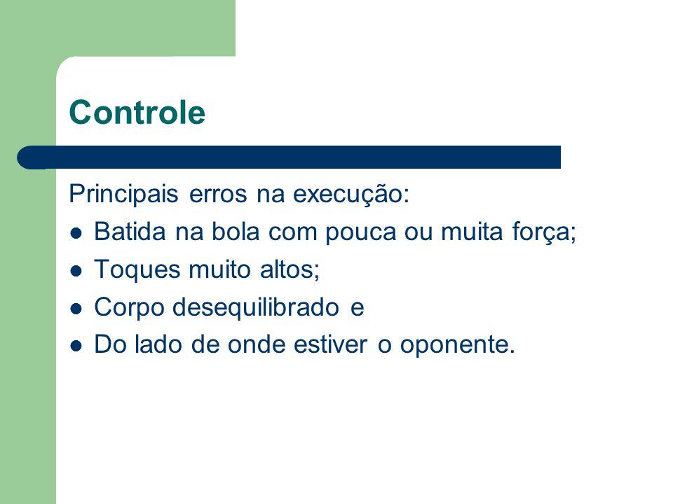 Controle Principais erros na execução: