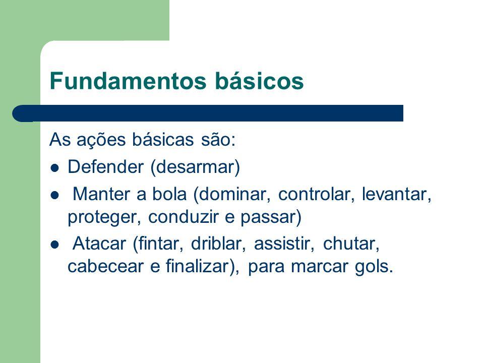 Fundamentos básicos As ações básicas são: Defender (desarmar)