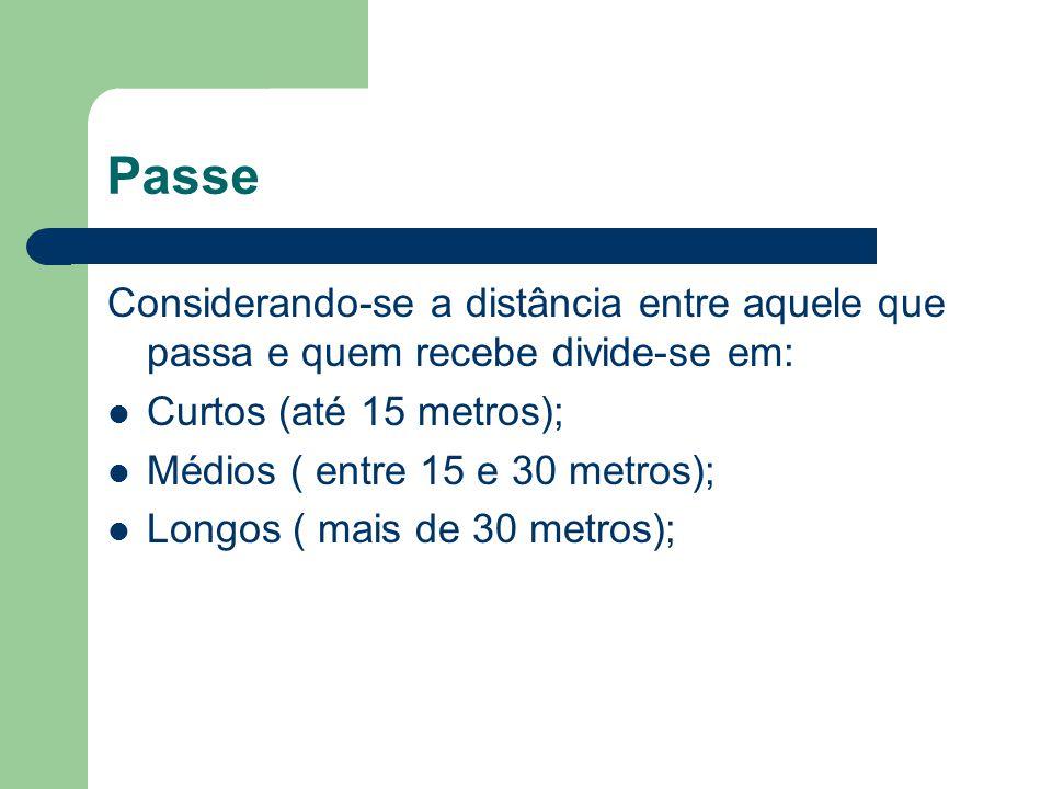 Passe Considerando-se a distância entre aquele que passa e quem recebe divide-se em: Curtos (até 15 metros);