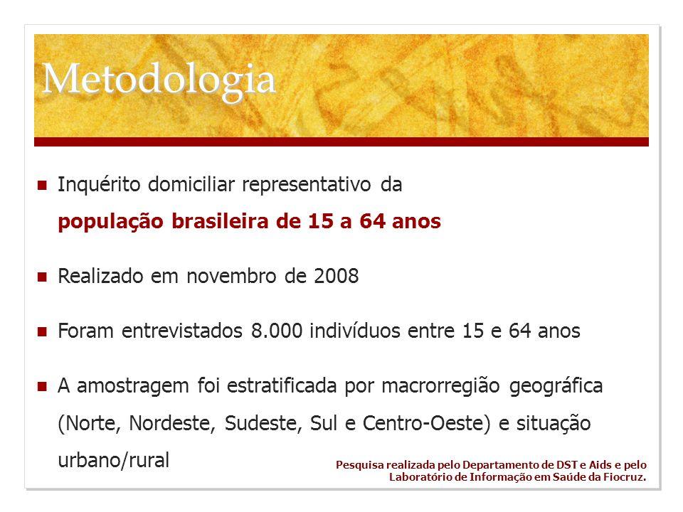 Metodologia Inquérito domiciliar representativo da população brasileira de 15 a 64 anos.