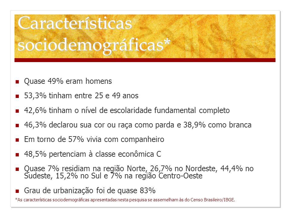 Características sociodemográficas*