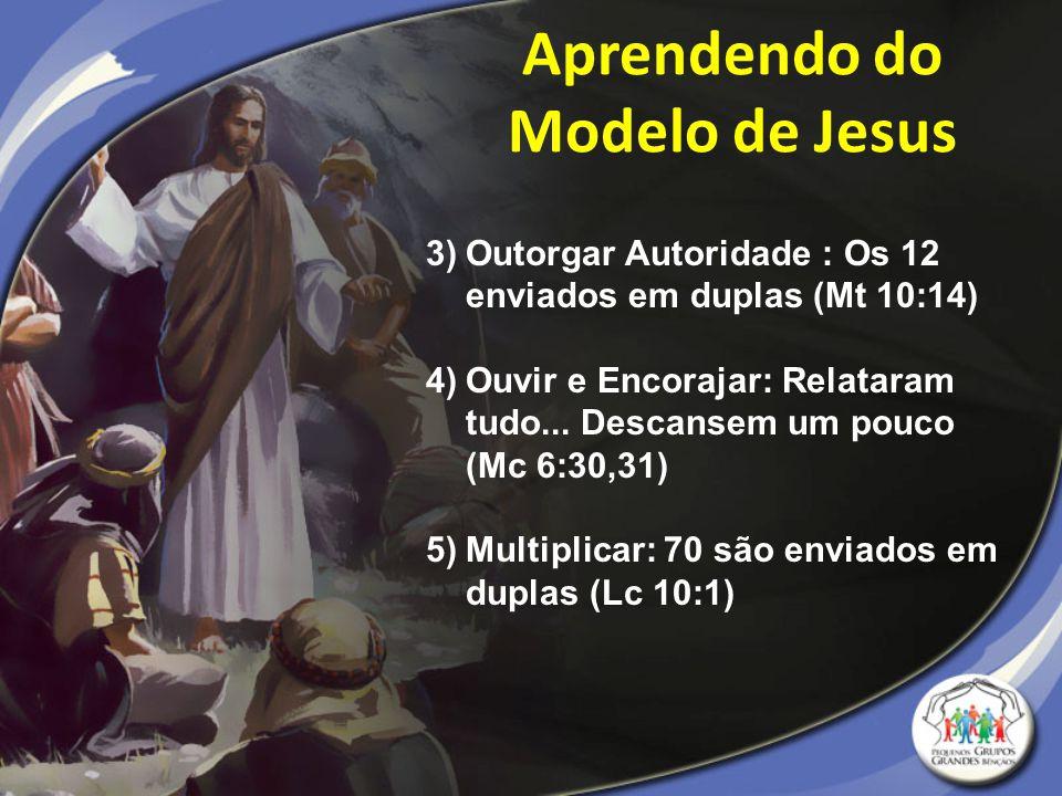 Aprendendo do Modelo de Jesus