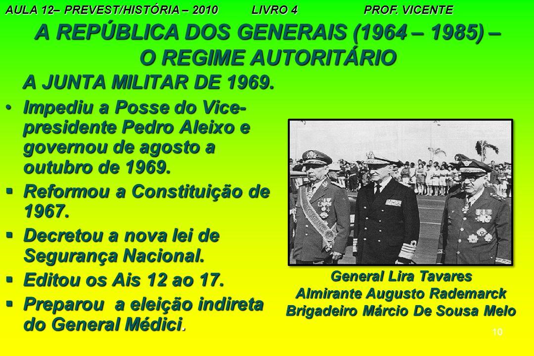 A REPÚBLICA DOS GENERAIS (1964 – 1985) – O REGIME AUTORITÁRIO