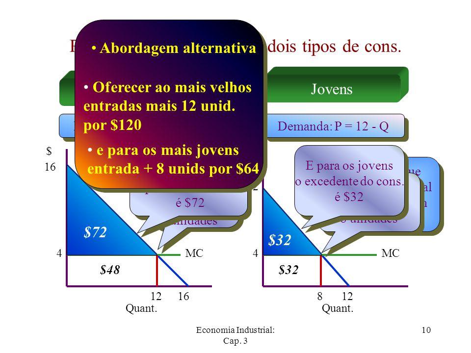 Preços de duas partes com dois tipos de cons.