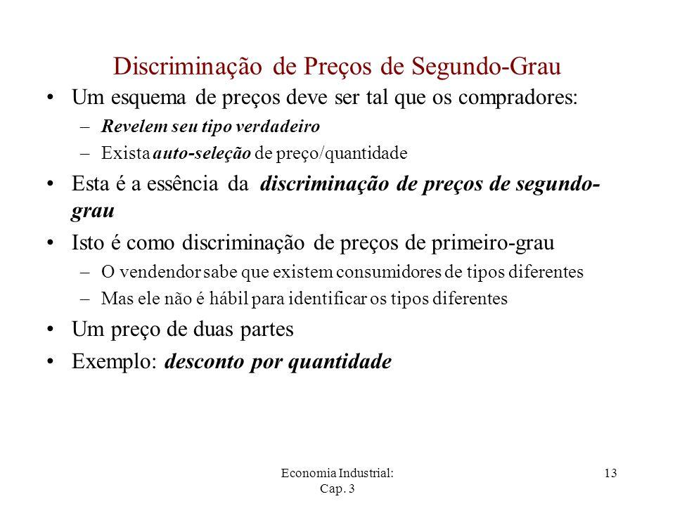 Discriminação de Preços de Segundo-Grau