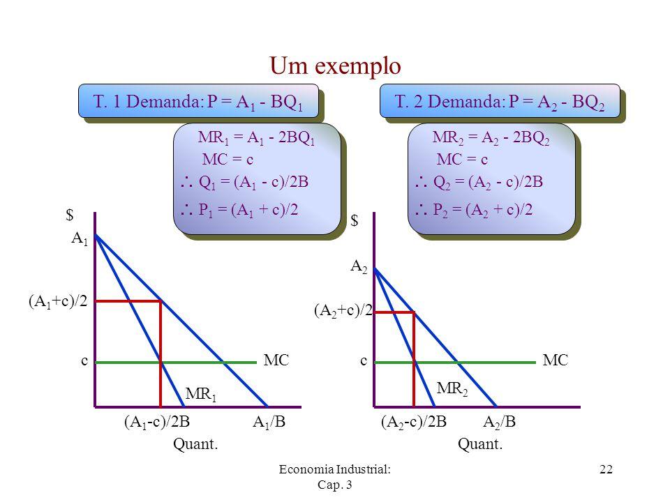 Um exemplo T. 1 Demanda: P = A1 - BQ1 T. 2 Demanda: P = A2 - BQ2