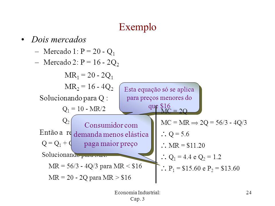 Exemplo Dois mercados Mercado 1: P = 20 - Q1 Mercado 2: P = 16 - 2Q2