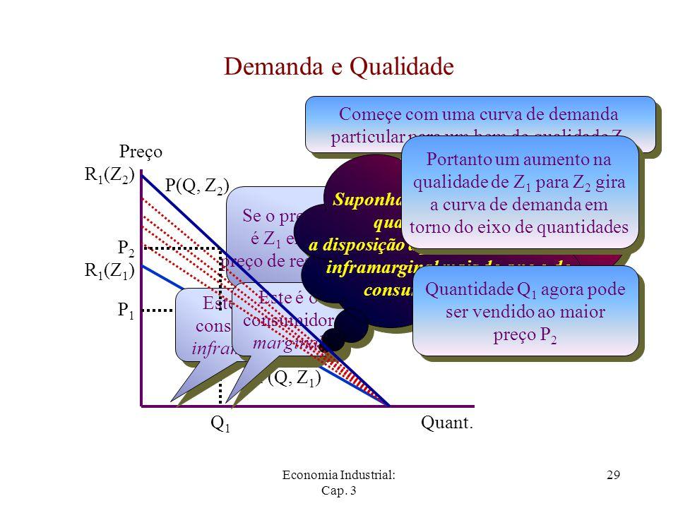 Demanda e Qualidade Começe com uma curva de demanda