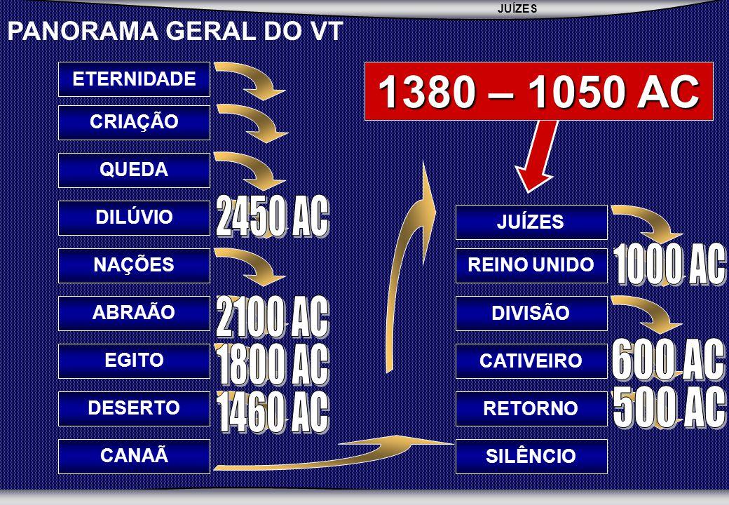 PANORAMA GERAL DO VT ETERNIDADE. 1380 – 1050 AC. CRIAÇÃO. QUEDA. 1460 AC. 1800 AC. 2100 AC. 2450 AC.