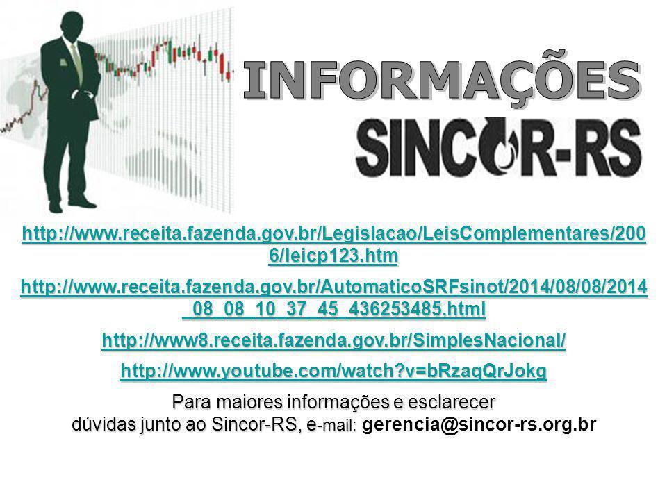 INFORMAÇÕES http://www.receita.fazenda.gov.br/Legislacao/LeisComplementares/2006/leicp123.htm.