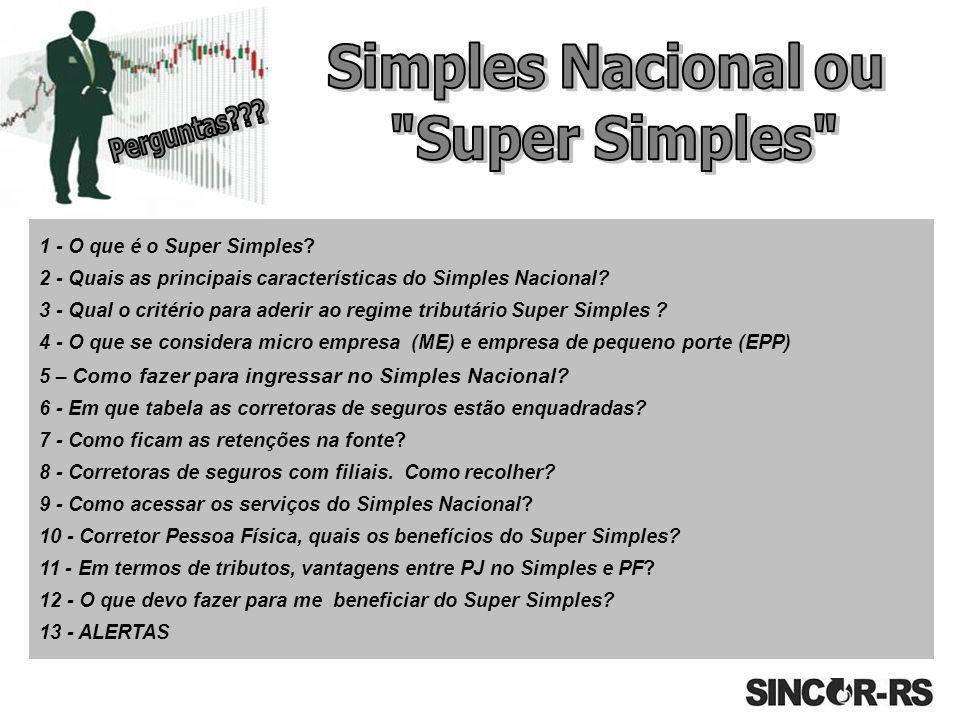 Simples Nacional ou Super Simples Perguntas