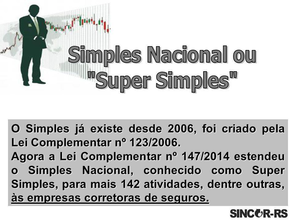 Simples Nacional ou Super Simples